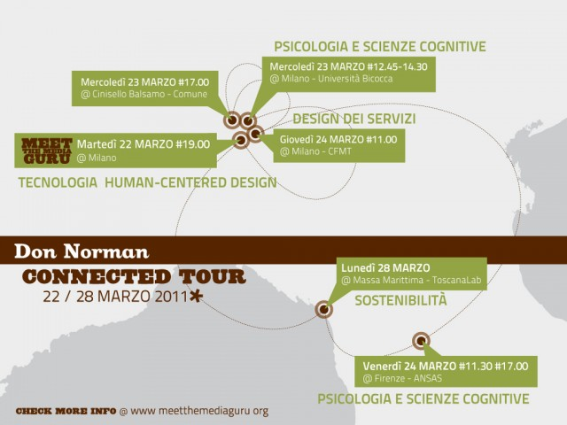 Don Norman: connected tour - mappa