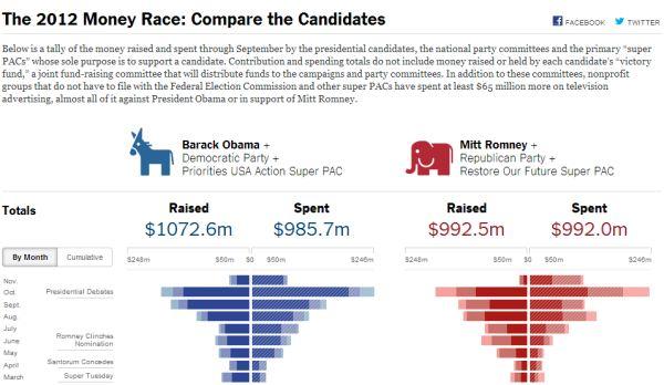1_the_money_race