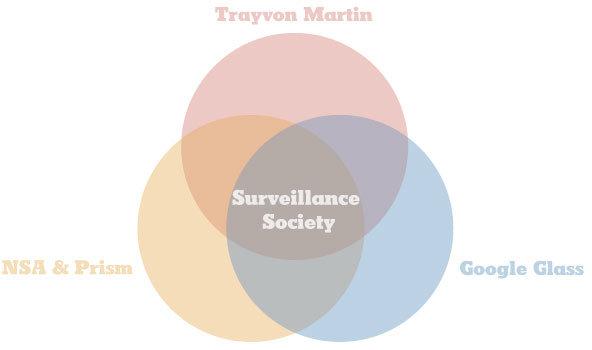 bits-surveillance-tmagArticle